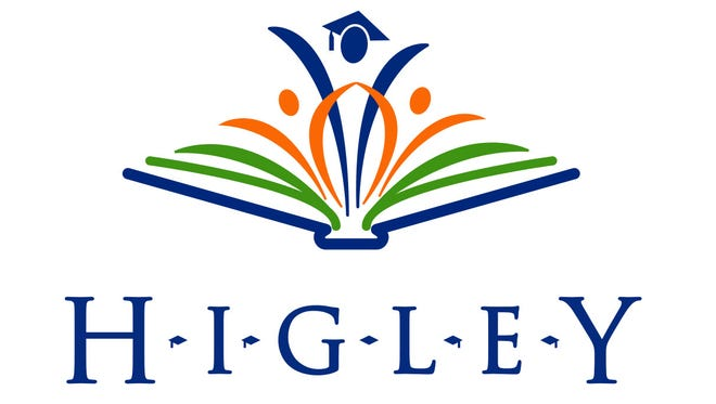 Arizona - Trường Trung Học Higley Unified School District - USA